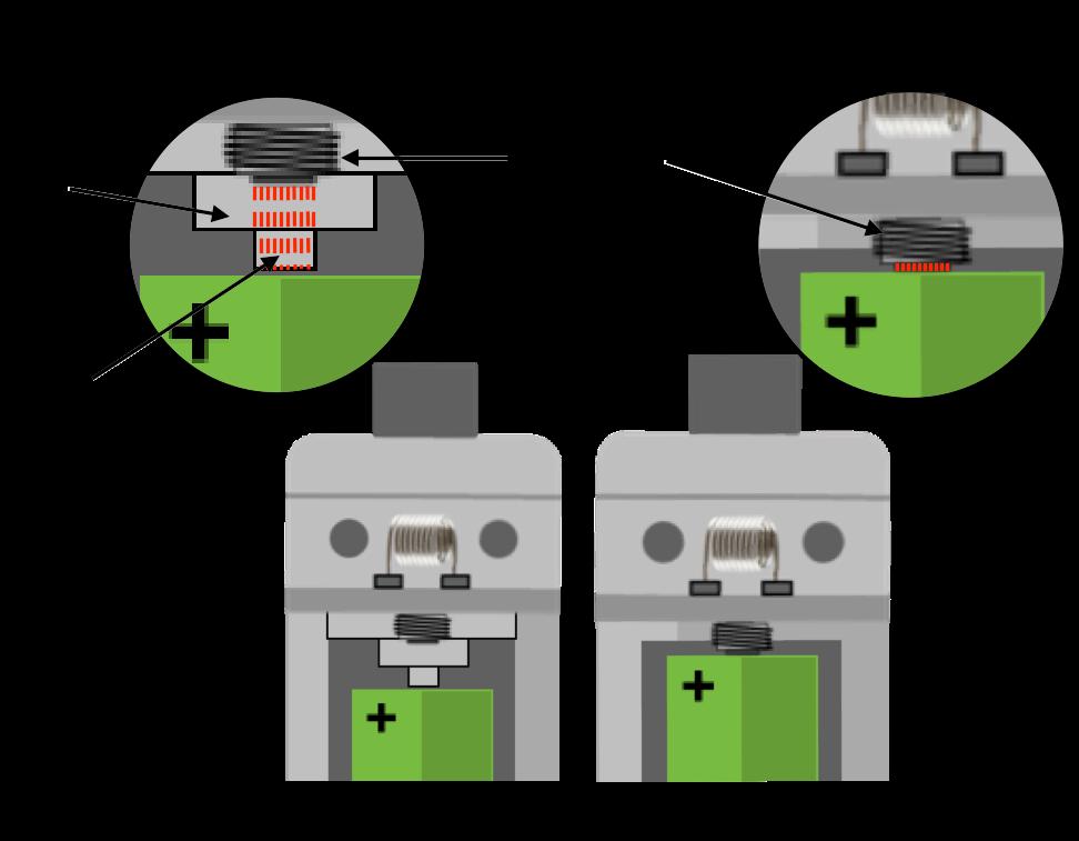 Mods Mécaniques